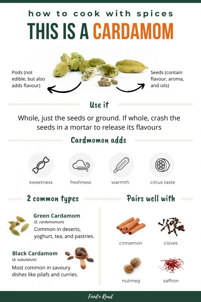 Infographic with key information on how to cook with cardamom