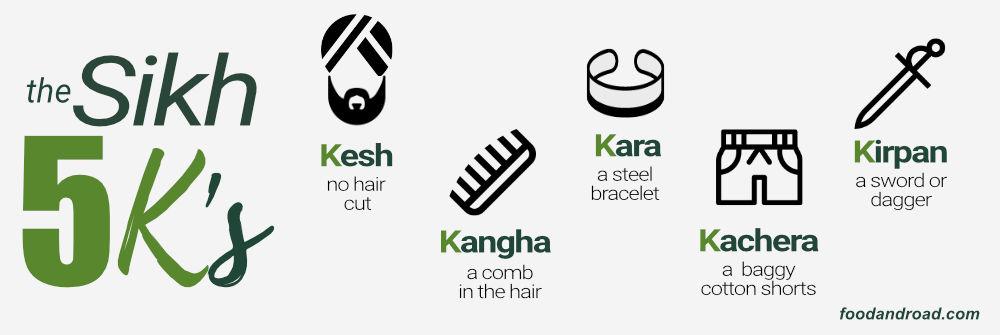 Illustration of the Sikh 5k's: kesh, kangha, kara, kanchera, kirpan