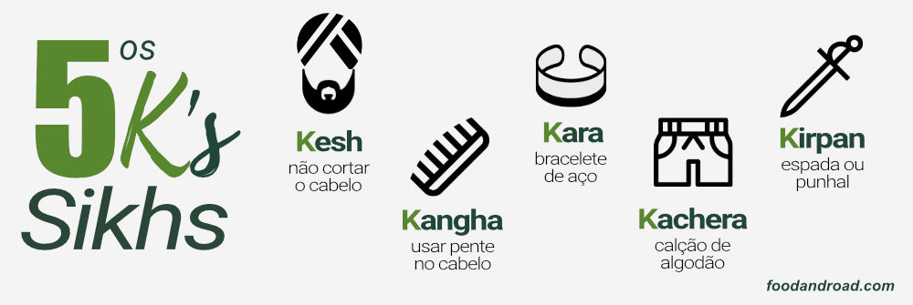 Infográfico ilustrando os 5Ks do Sikhismo: Kesh, Kangha, Kara, Kachera e Kirpan.