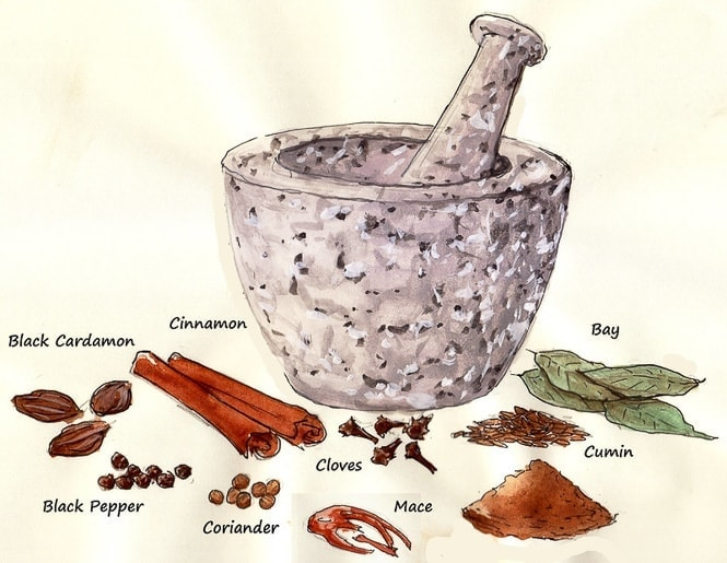 tempero garam masala ingredientes